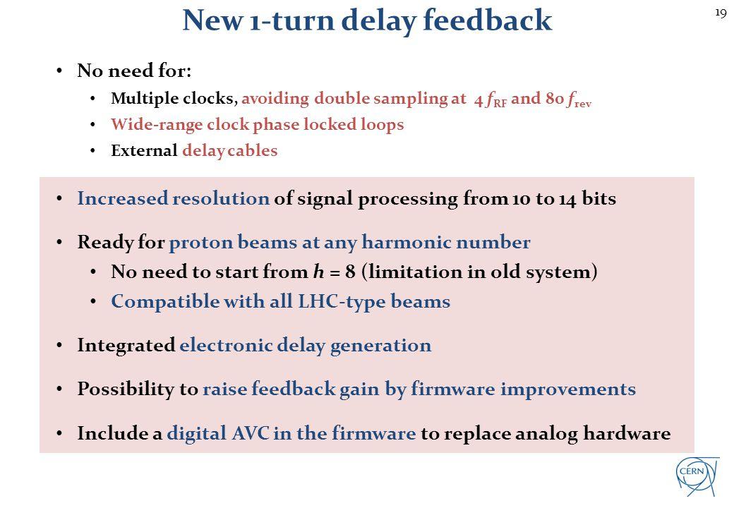 Flexible feedback board development