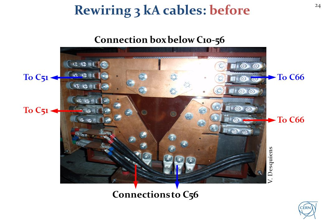 Rewiring 3 kA cables: after Connection box below C10-56