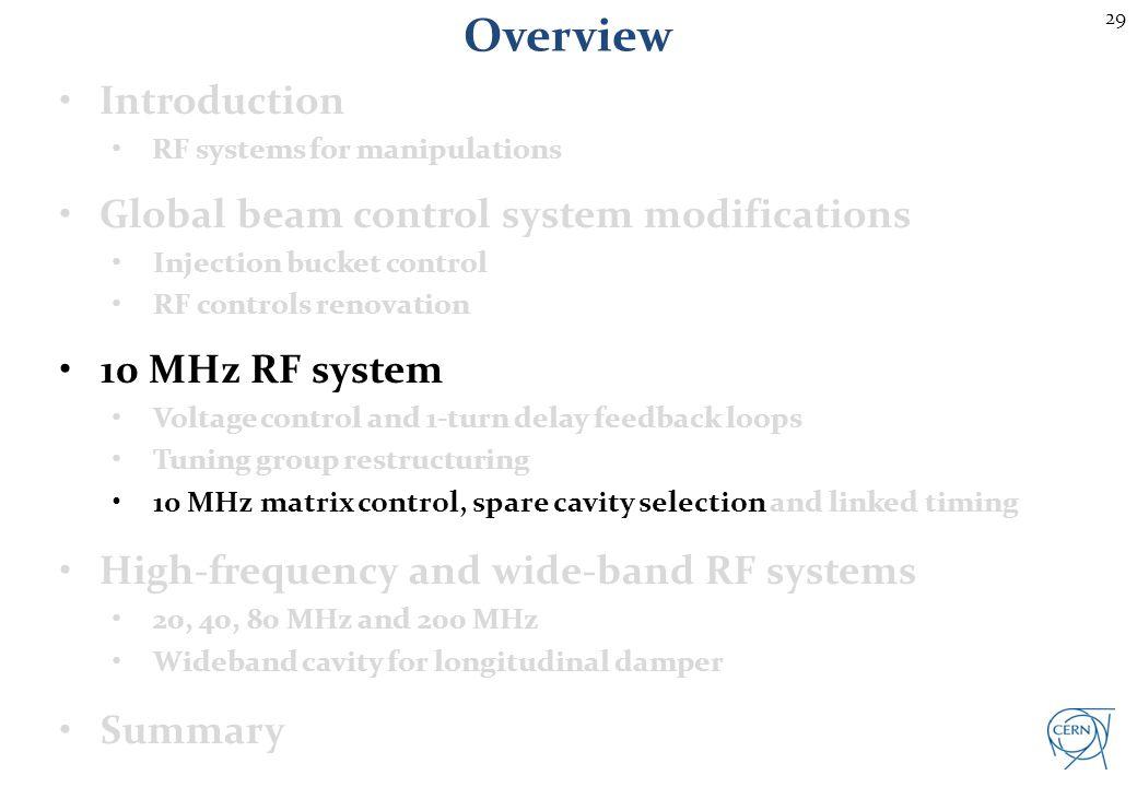 Voltage program generation: hardware matrix