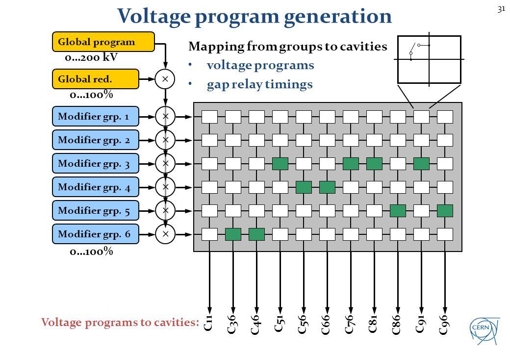 New software based 10 MHz matrix