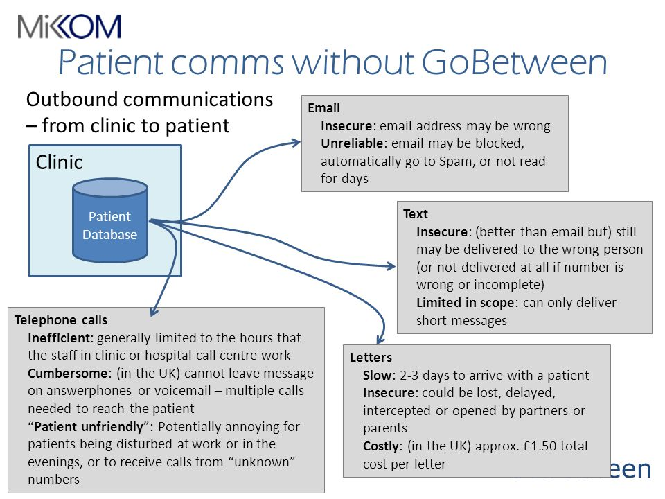 Patient comms without GoBetween