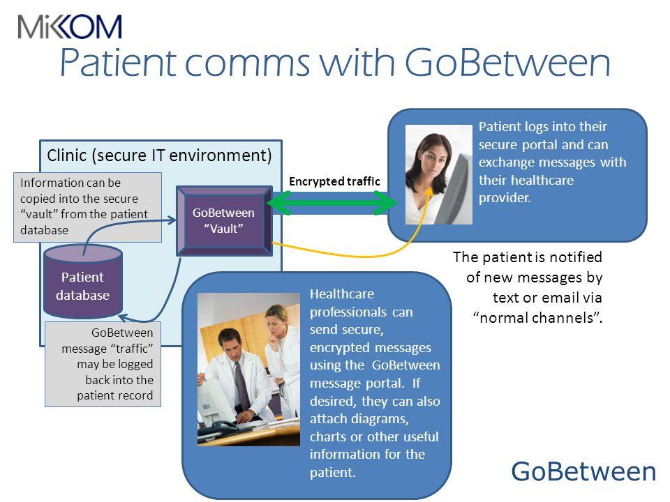 Patient comms with GoBetween