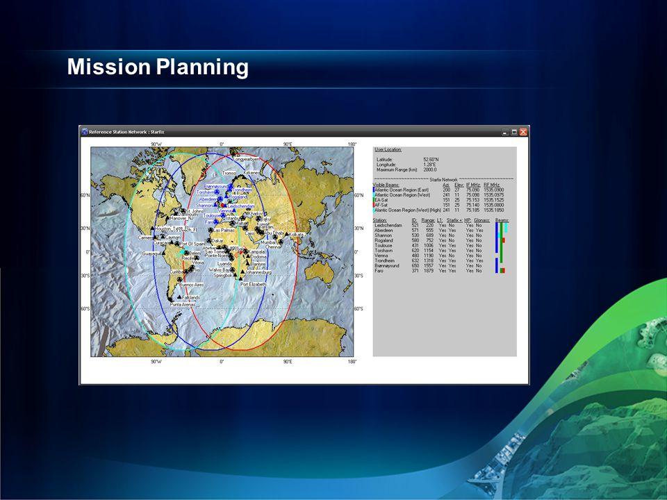 Mission Planning