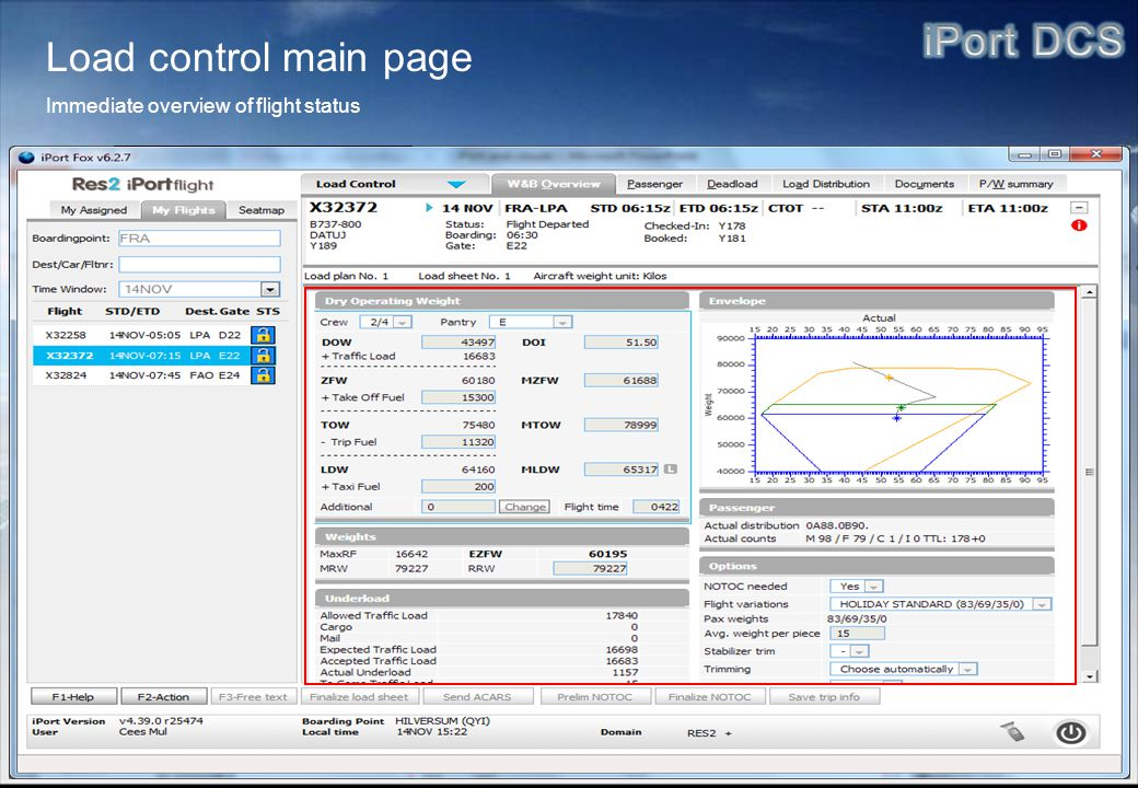 Load control main page Immediate overview of flight status
