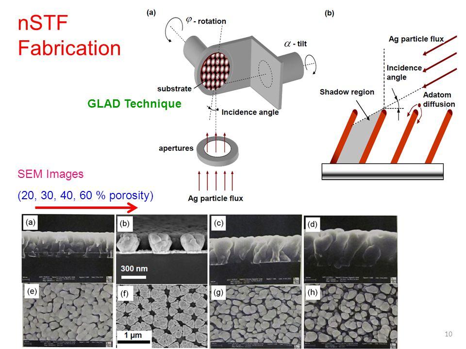 nSTF Fabrication GLAD Technique SEM Images (20, 30, 40, 60 % porosity)