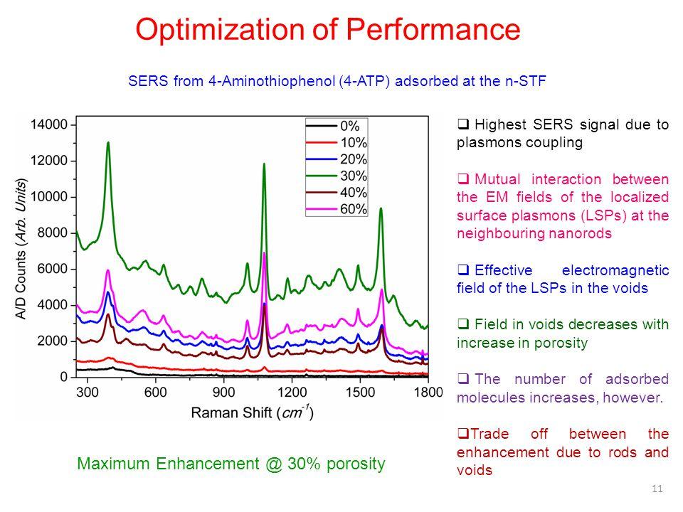 Optimization of Performance