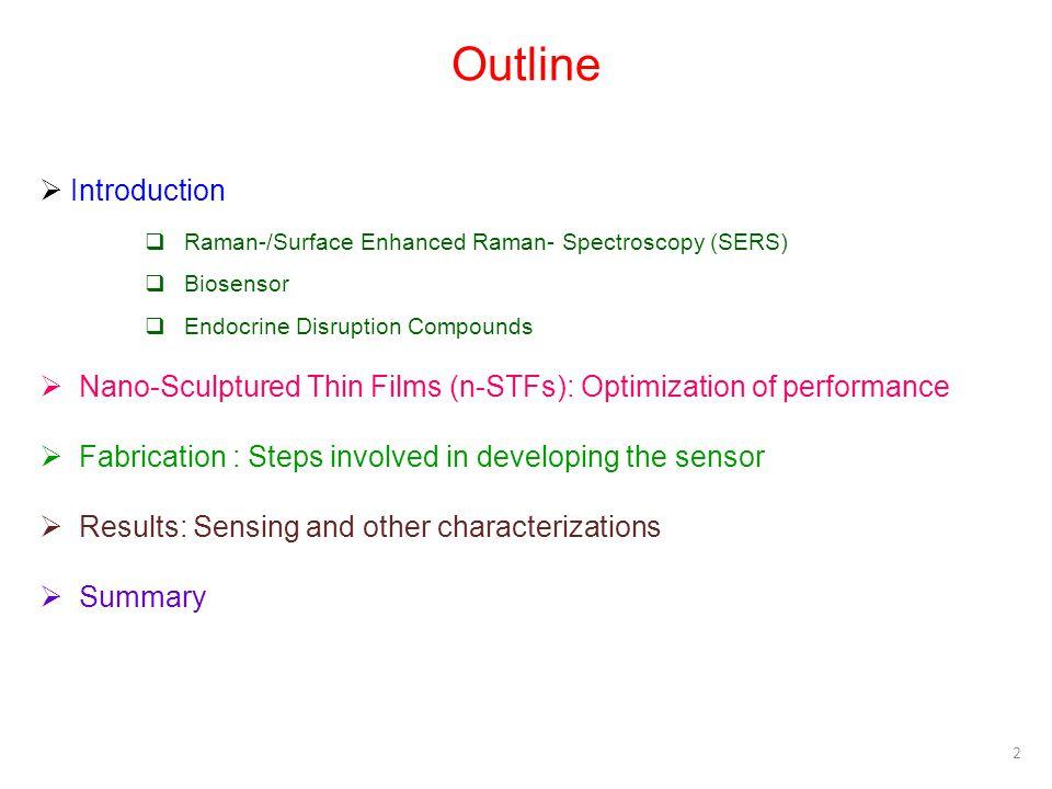 Outline Introduction. Raman-/Surface Enhanced Raman- Spectroscopy (SERS) Biosensor. Endocrine Disruption Compounds.
