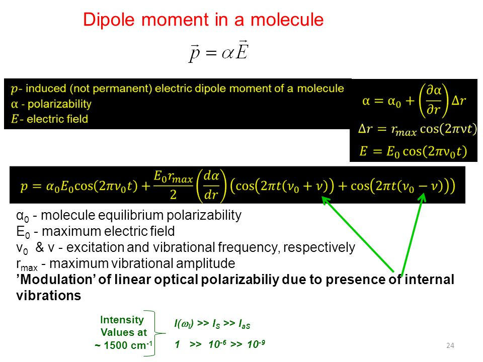 Dipole moment in a molecule