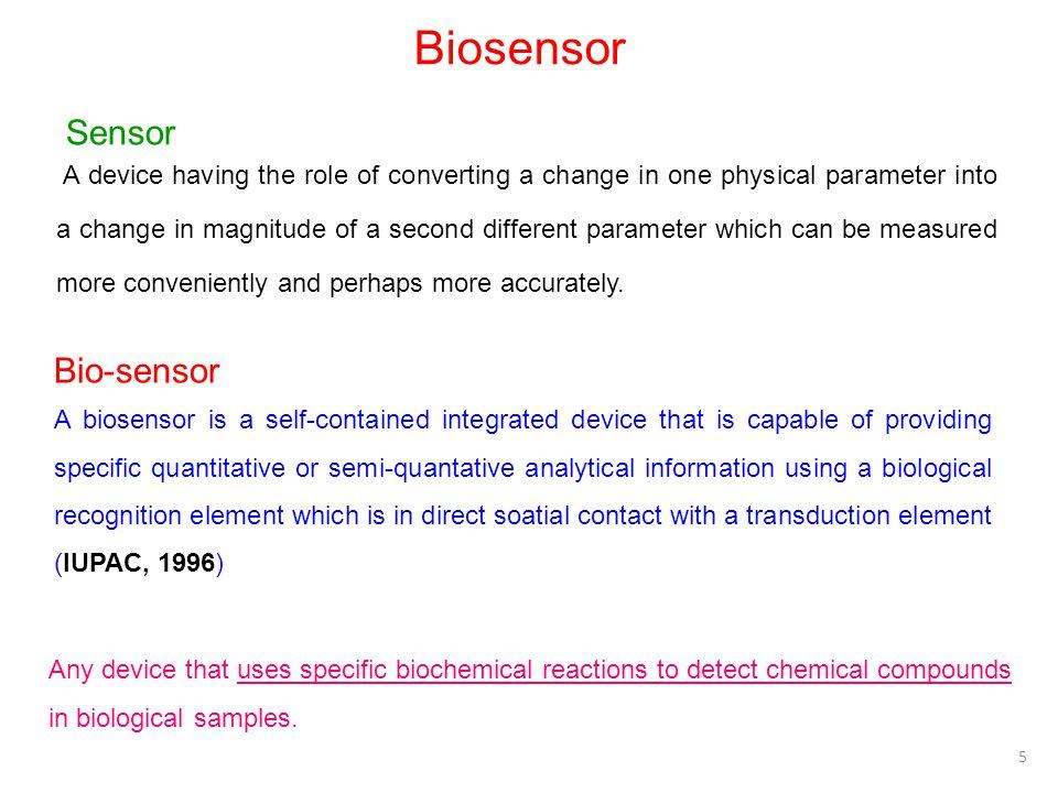 Biosensor Sensor Bio-sensor