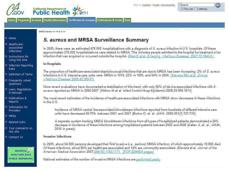 S. aureus and MRSA Surveillance Summary