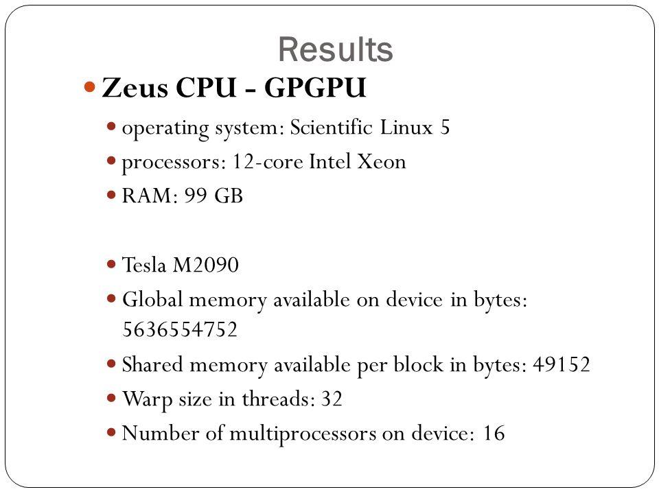 Results Zeus CPU - GPGPU operating system: Scientific Linux 5