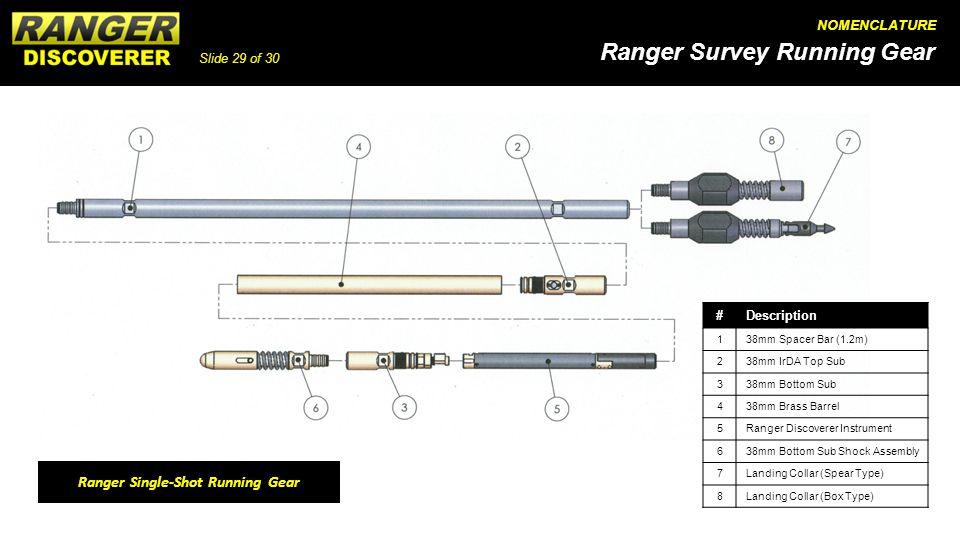 Ranger Single-Shot Running Gear