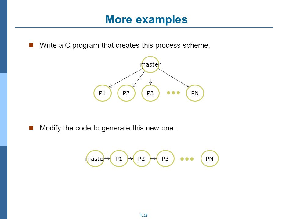More examples Write a C program that creates this process scheme: