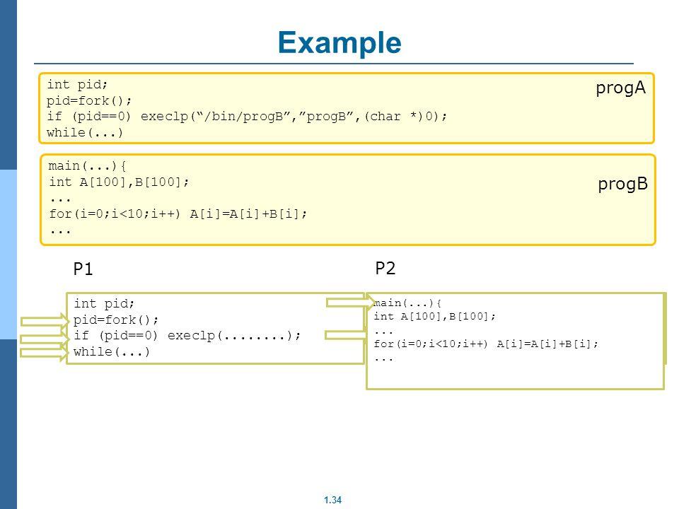 Example progA progB P1 P2 int pid; pid=fork();