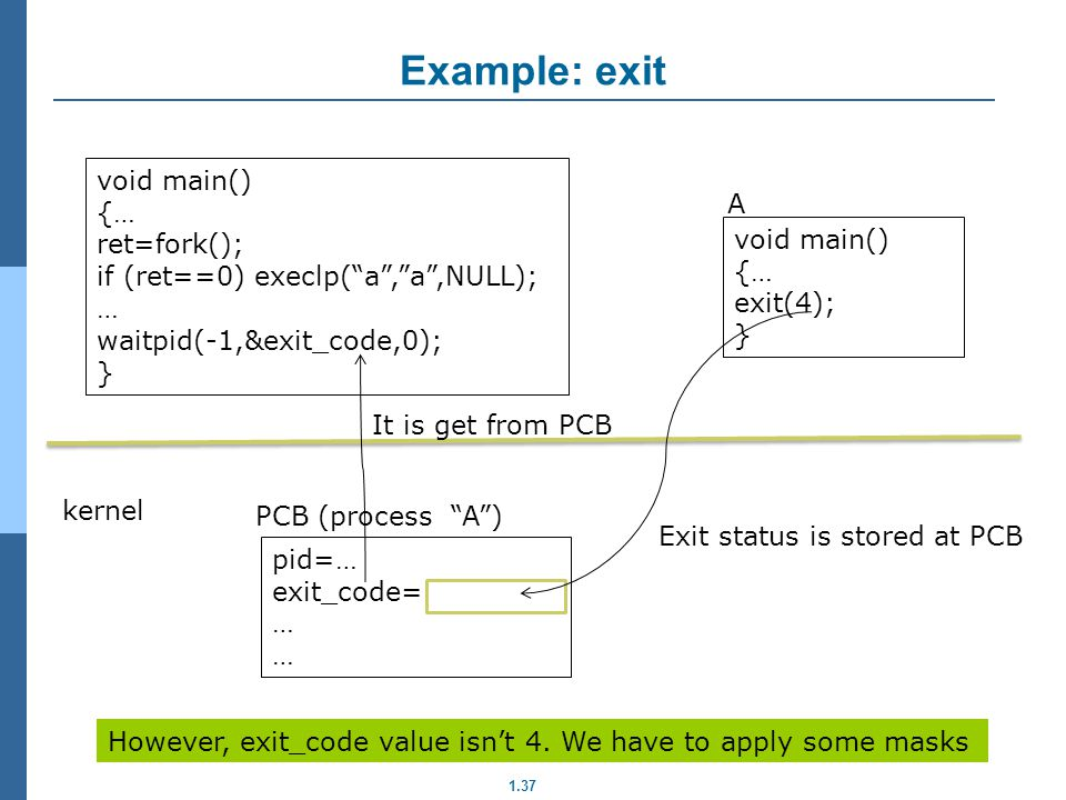 Example: exit void main() {… A ret=fork();