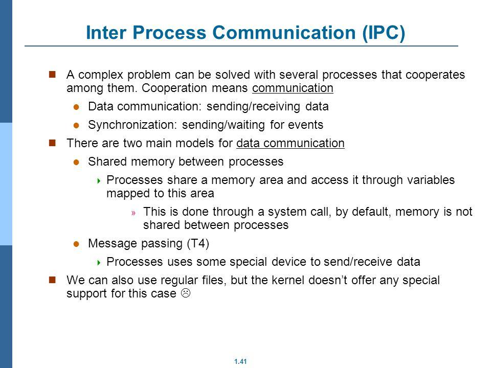 Inter Process Communication (IPC)