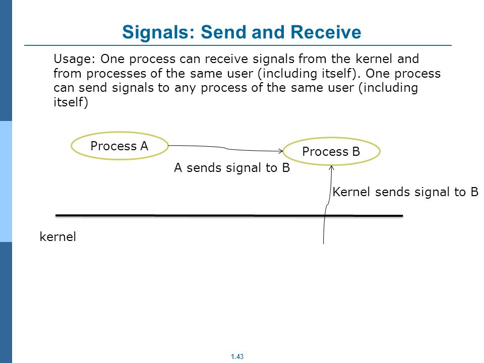 Signals: Send and Receive