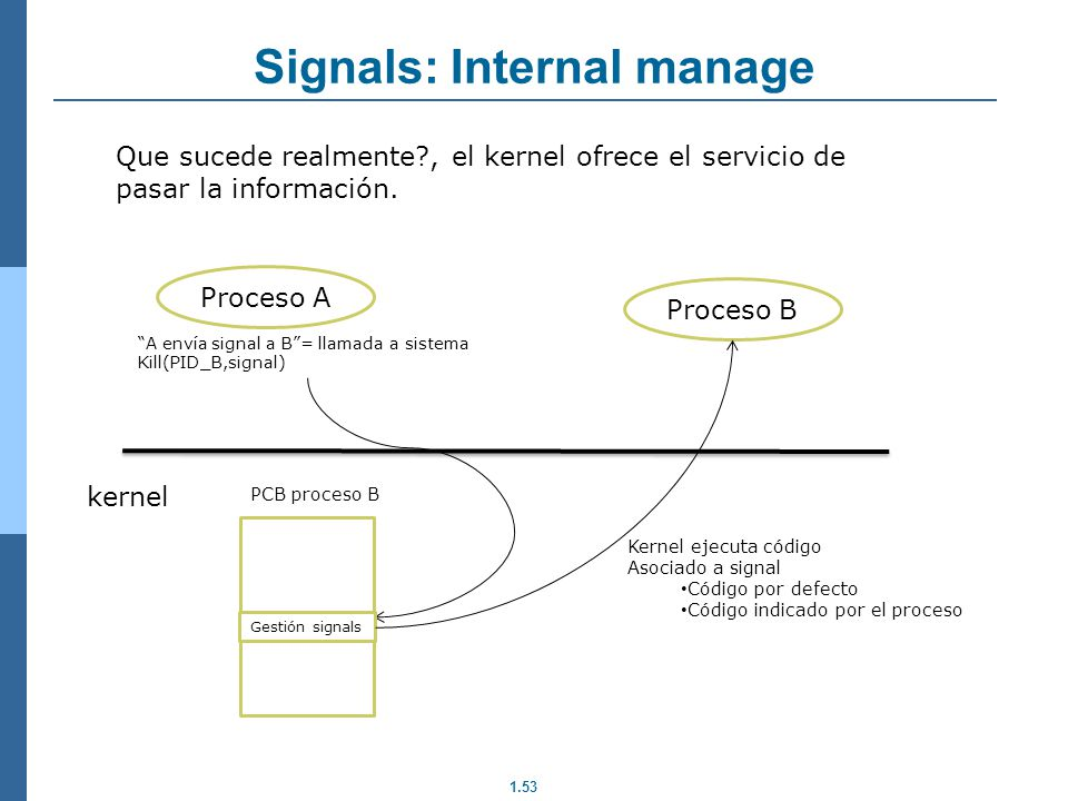 Signals: Internal manage