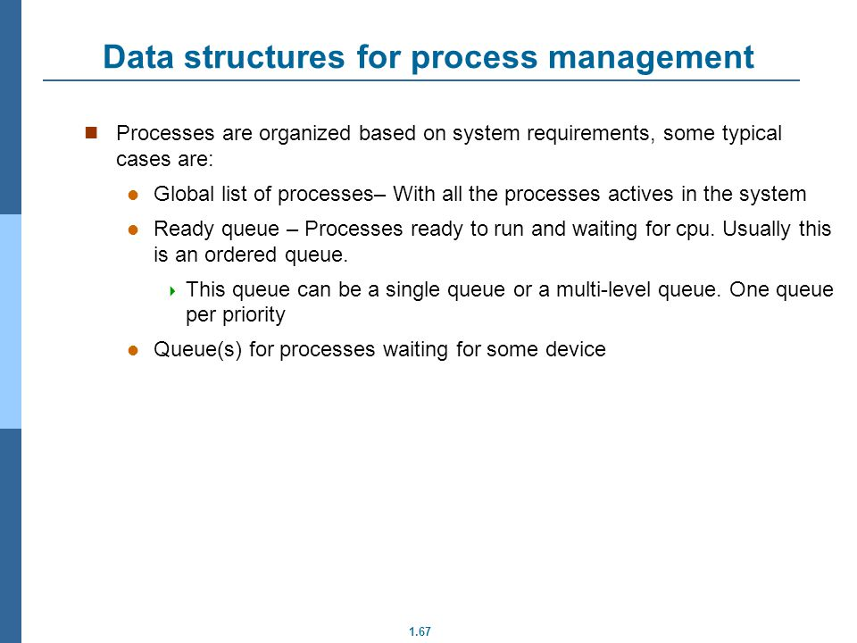 Data structures for process management