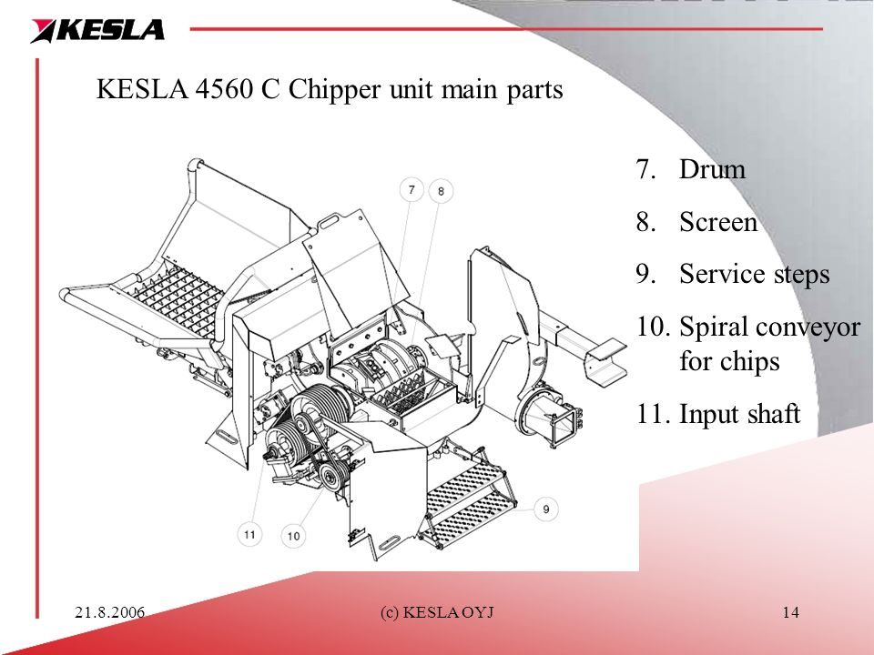 KESLA 4560 C Chipper unit main parts