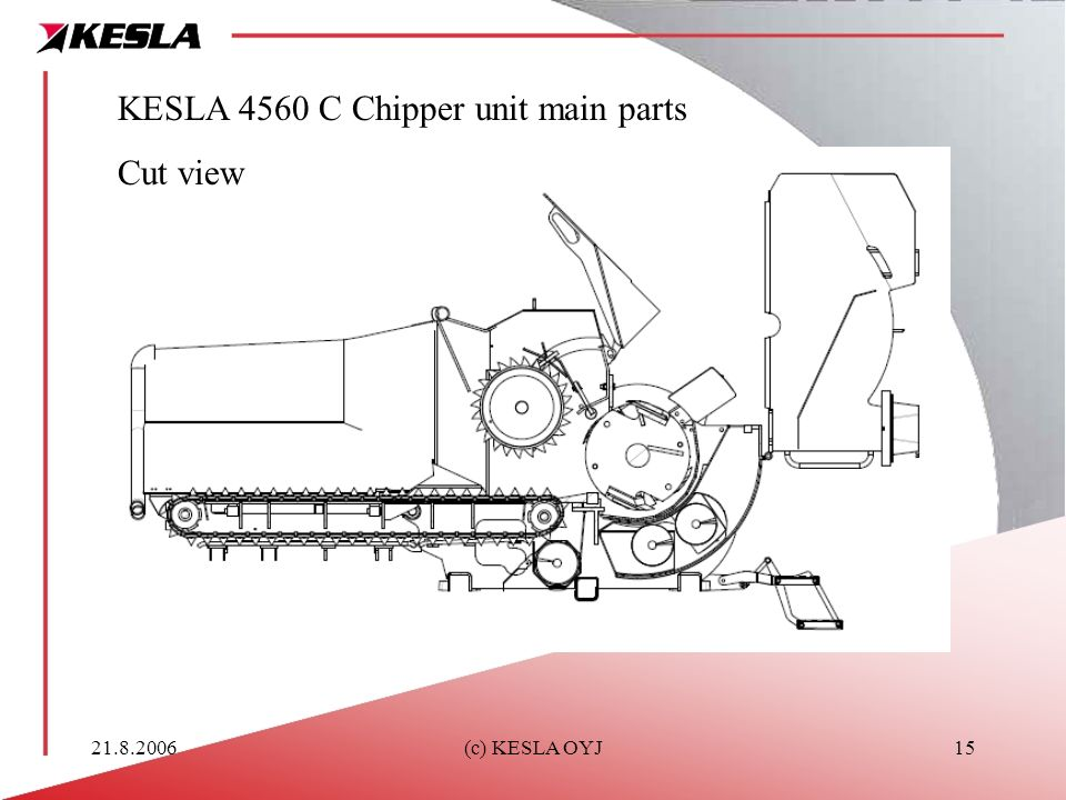KESLA 4560 C Chipper unit main parts Cut view