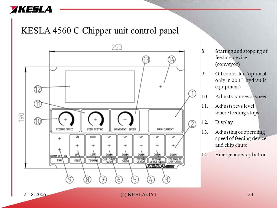 KESLA 4560 C Chipper unit control panel