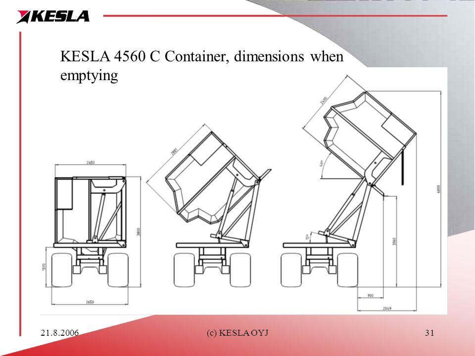 KESLA 4560 C Container, dimensions when emptying