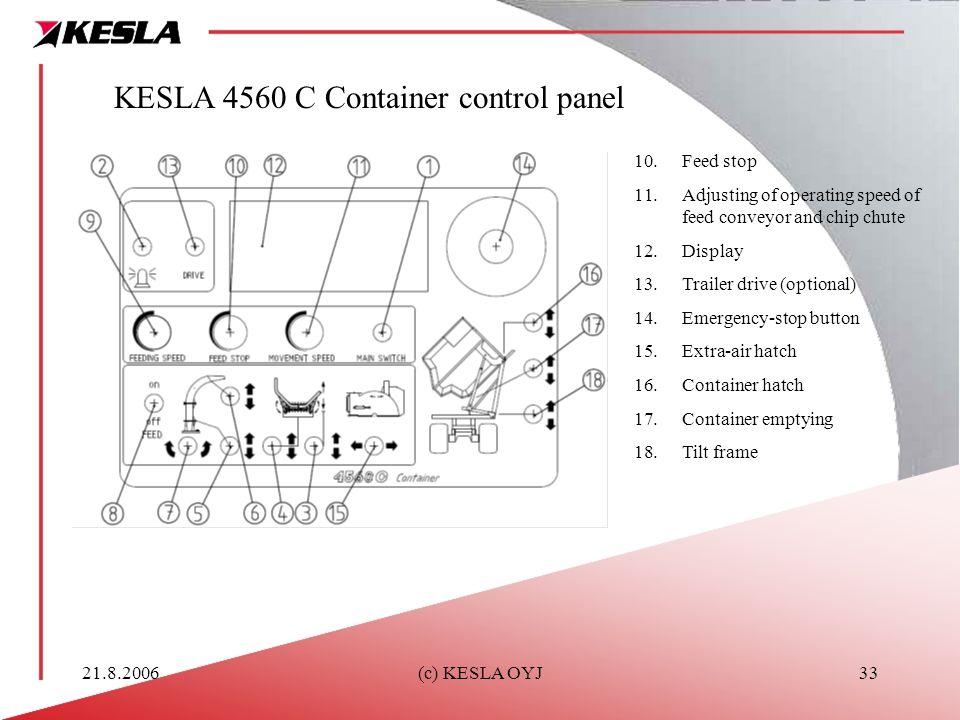 KESLA 4560 C Container control panel