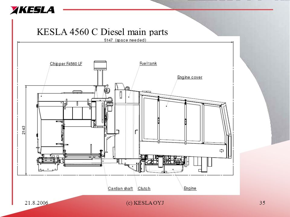KESLA 4560 C Diesel main parts