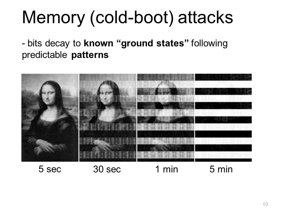 Memory (cold-boot) attacks
