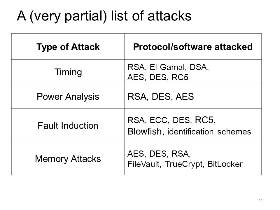 A (very partial) list of attacks