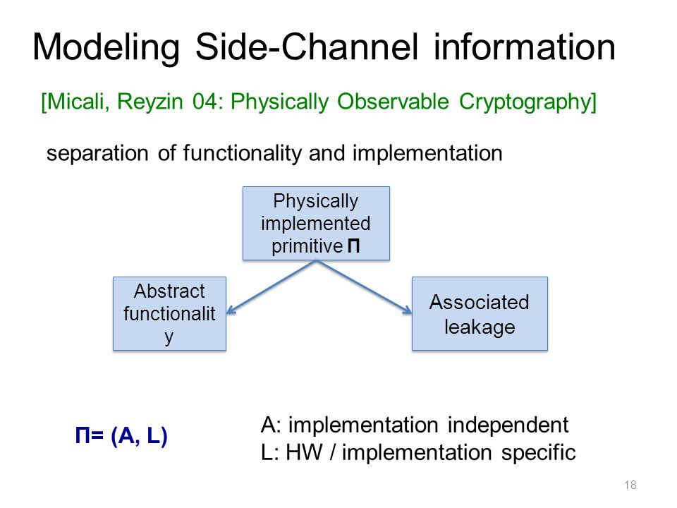 Modeling Side-Channel information