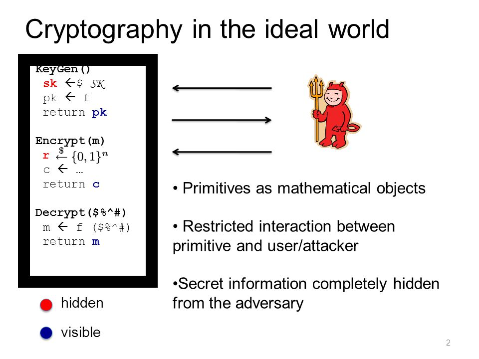 Cryptography in the ideal world