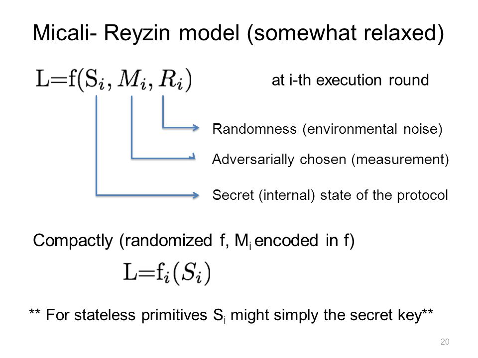 Micali- Reyzin model (somewhat relaxed)