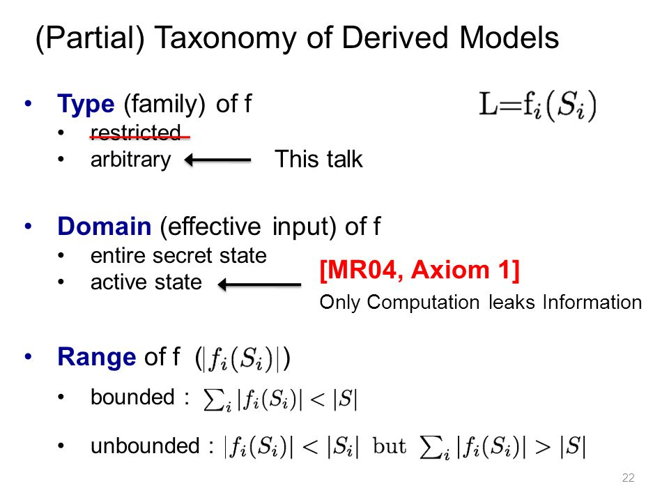 (Partial) Taxonomy of Derived Models