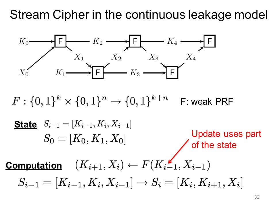 Stream Cipher in the continuous leakage model
