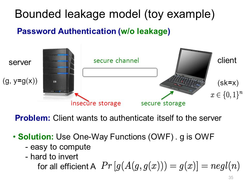 Bounded leakage model (toy example)