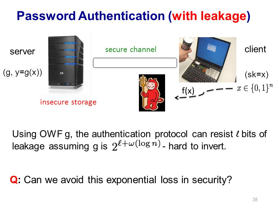Password Authentication (with leakage)