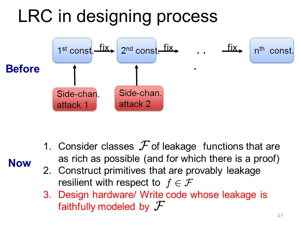 LRC in designing process