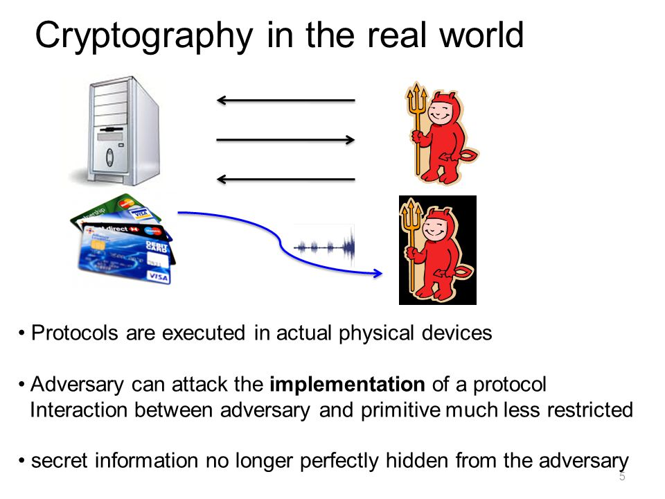 Cryptography in the real world