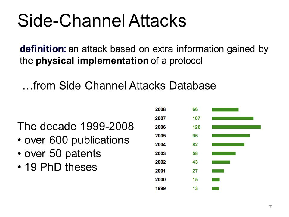 Side-Channel Attacks …from Side Channel Attacks Database