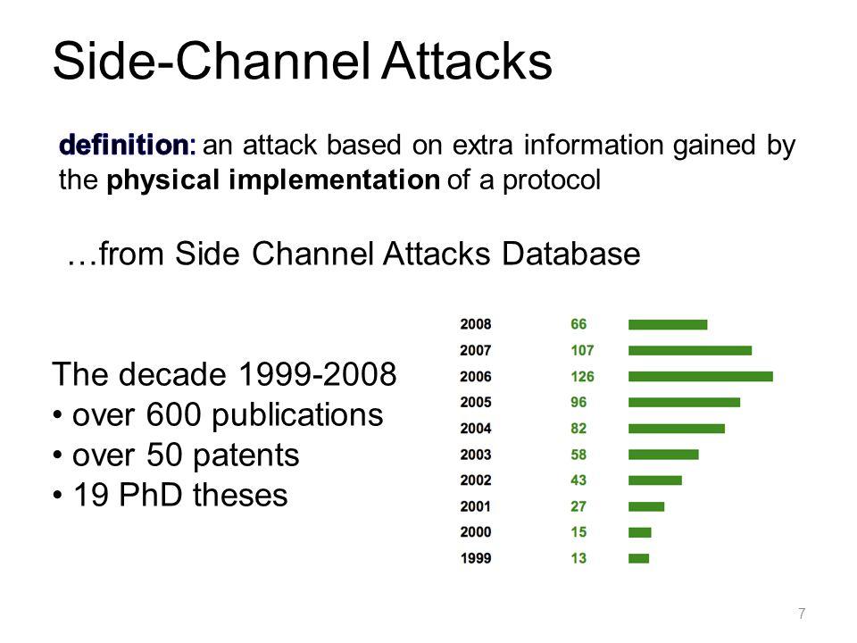 Side-Channel Attacks …from Side Channel Attacks Database