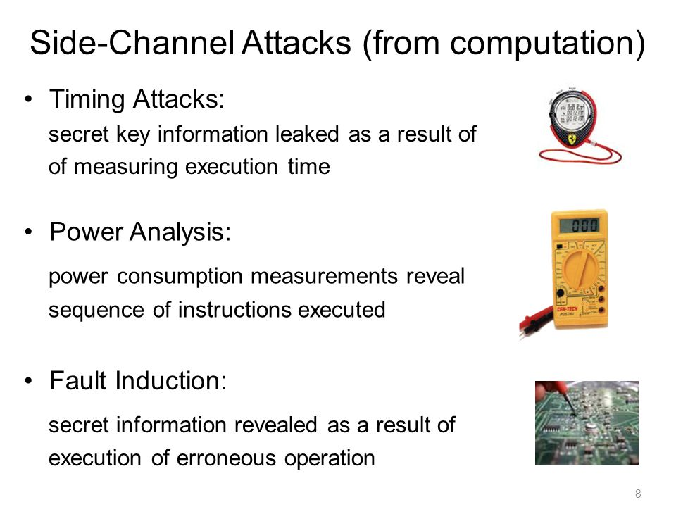 Side-Channel Attacks (from computation)