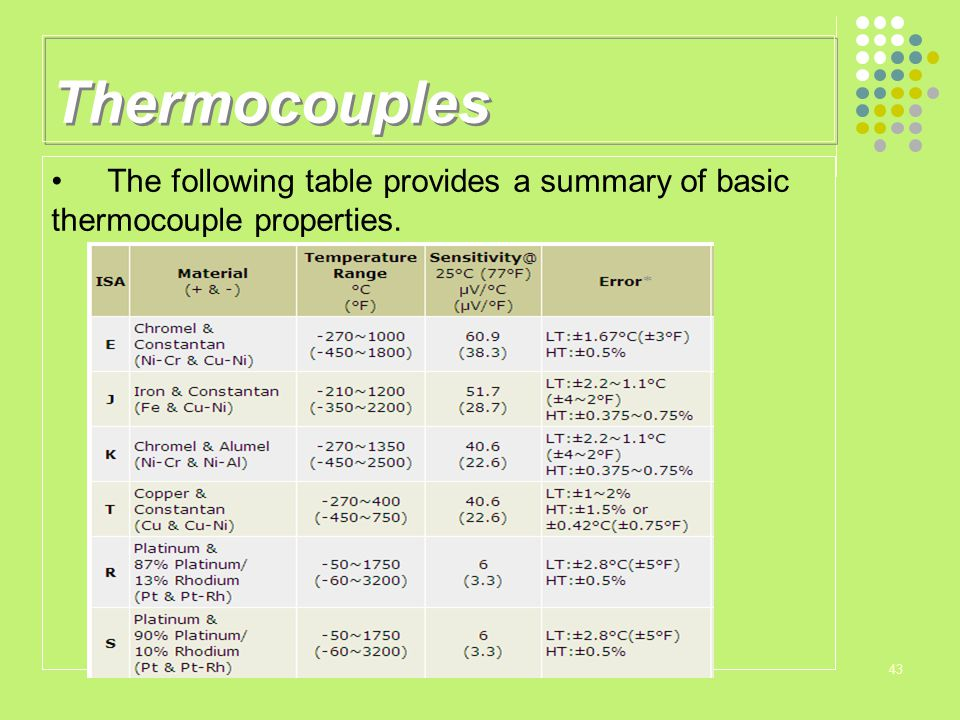 Thermocouples The following table provides a summary of basic thermocouple properties.
