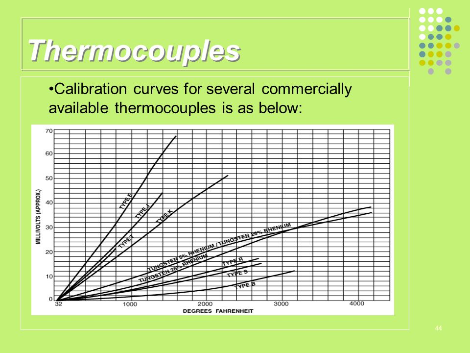 Thermocouples Calibration curves for several commercially available thermocouples is as below: