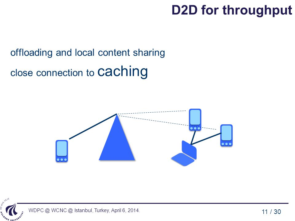 D2D for throughput offloading and local content sharing close connection to caching