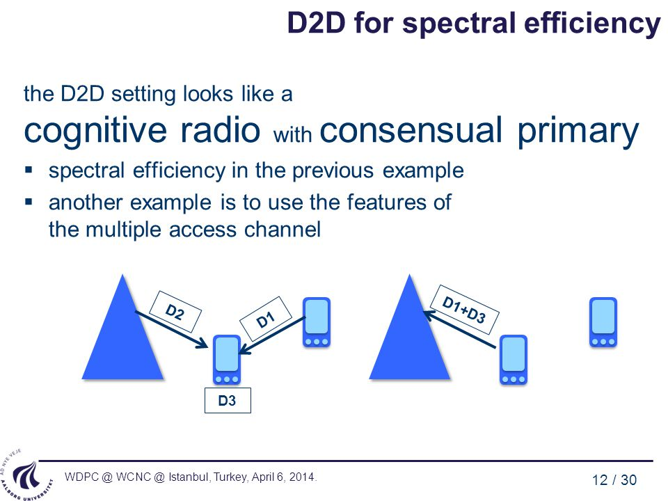 D2D for spectral efficiency