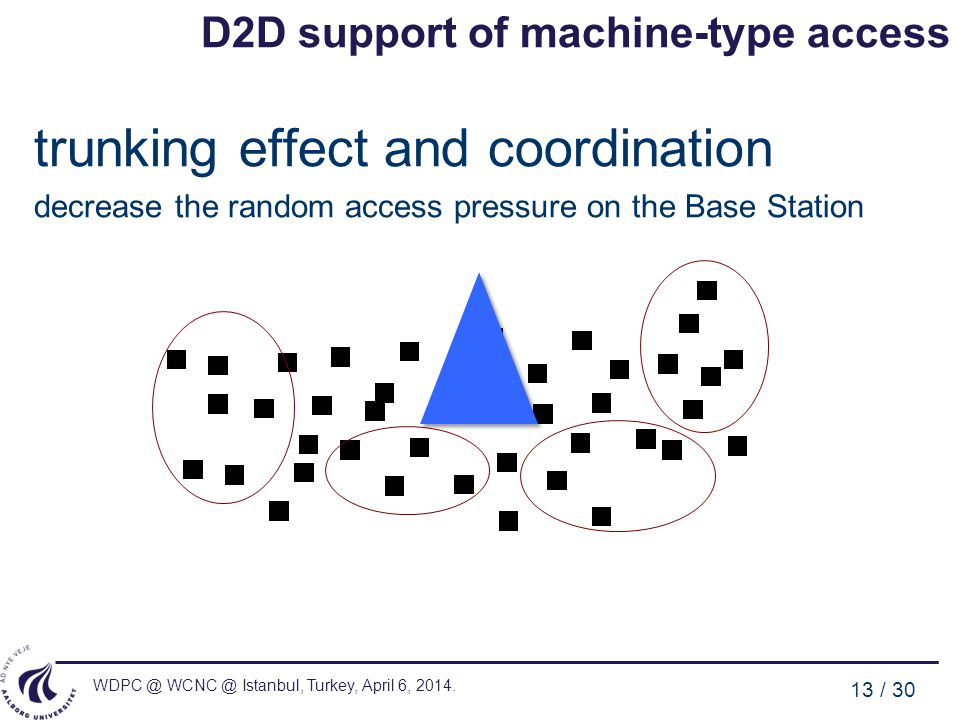 D2D support of machine-type access