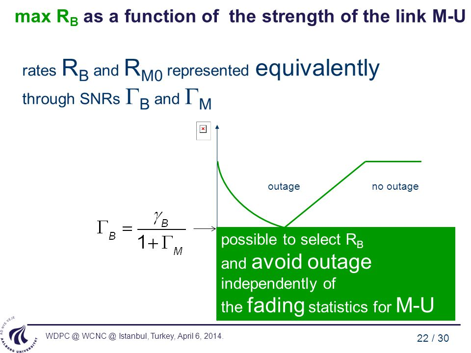 max RB as a function of the strength of the link M-U