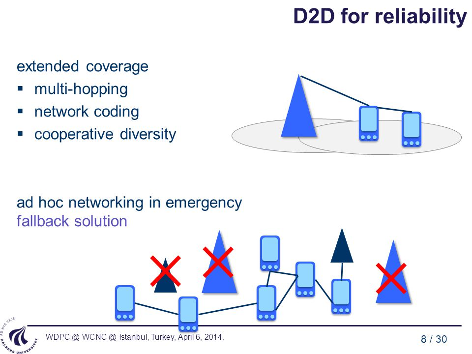 D2D for reliability extended coverage multi-hopping network coding